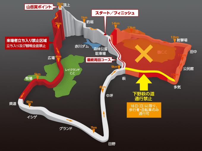 2015ジャパンカップ コースマップ変更版(右側の赤く塗りつぶされた部分はコースとして使用されません)