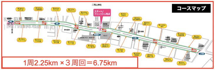 2016ホープフルクリテリウム コースマップ
