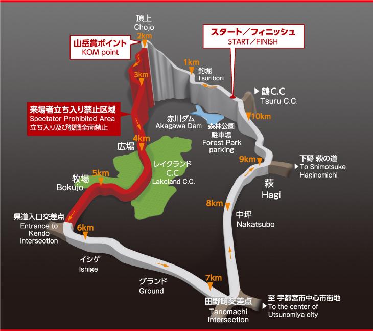 2017ジャパンカップ コースマップ2