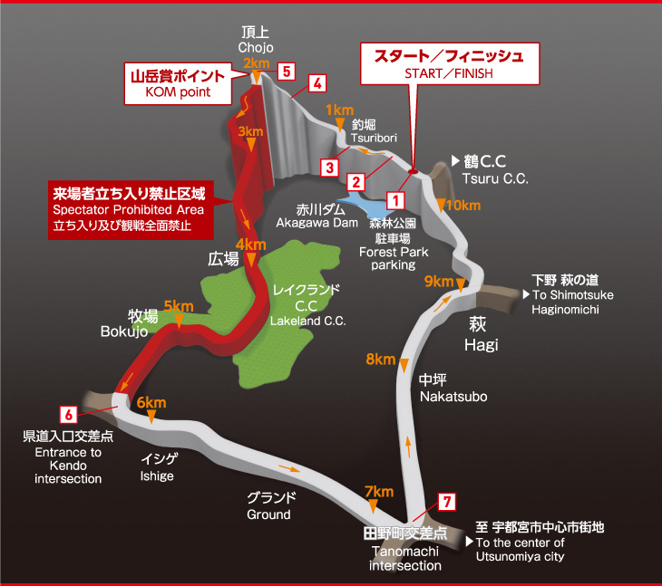 ジャパンカップ コースマップ