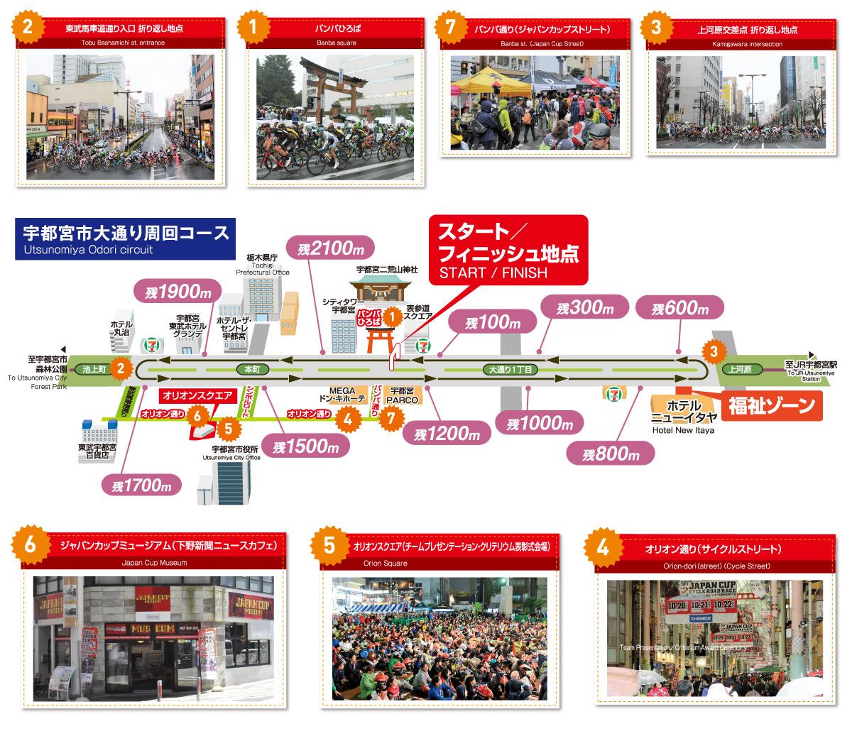 2018ジャパンカップクリテリウム周辺マップ
