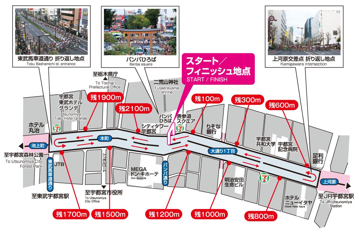 2019ジャパンカップクリテリウム コースマップ