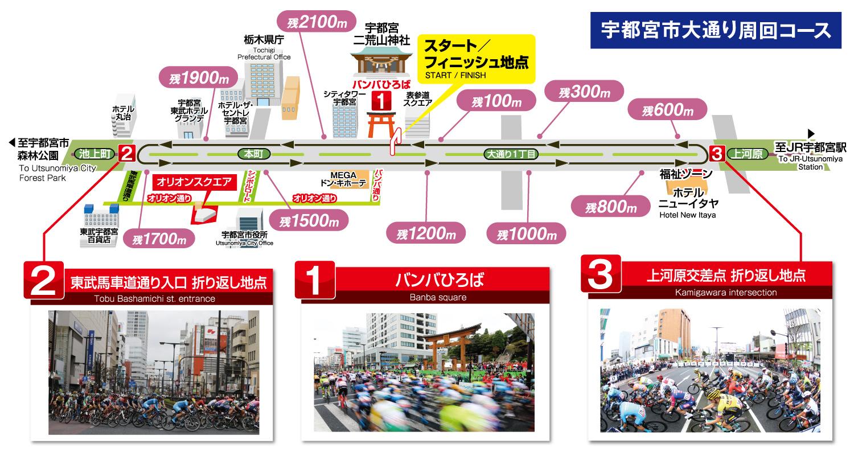 ジャパンカップクリテリウム コース図