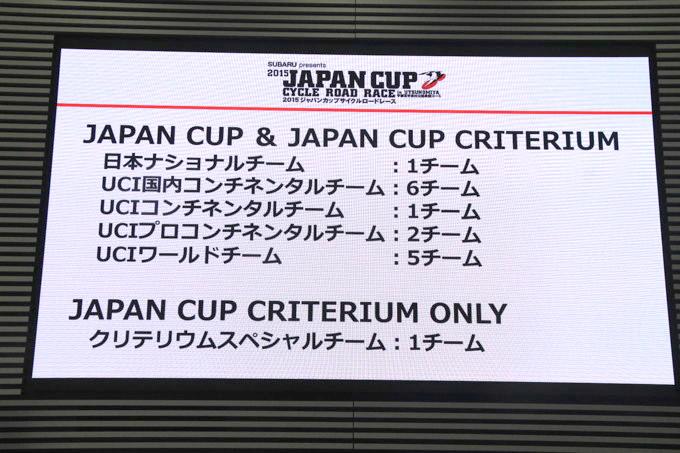 2015ジャパンカップの各カテゴリーの出場チーム数