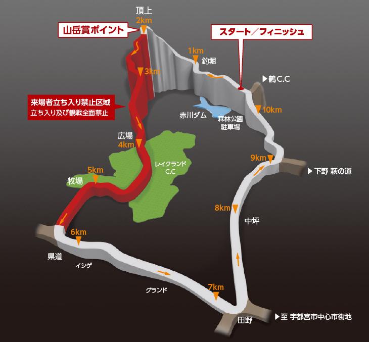 2016ジャパンカップ コースマップ
