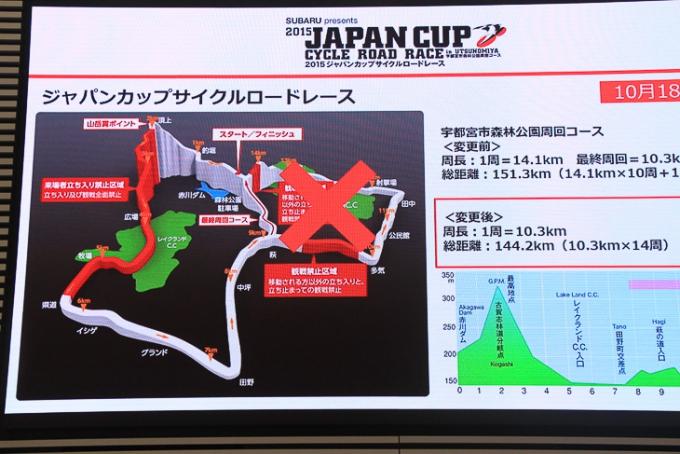 短縮されたコースのプロフィールマップ。萩の道〜鶴カントリー区間がカットされる